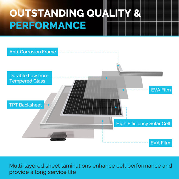 Renogy 100 Watt 12 Volt Solar RV Kit