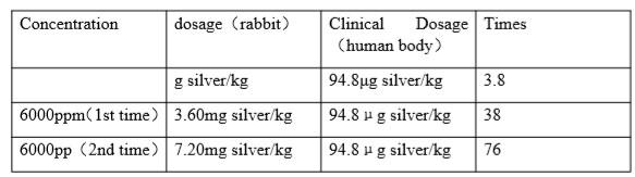 agmask-nano-silver-protective-maskanti-microbial-mechanisms.jpg