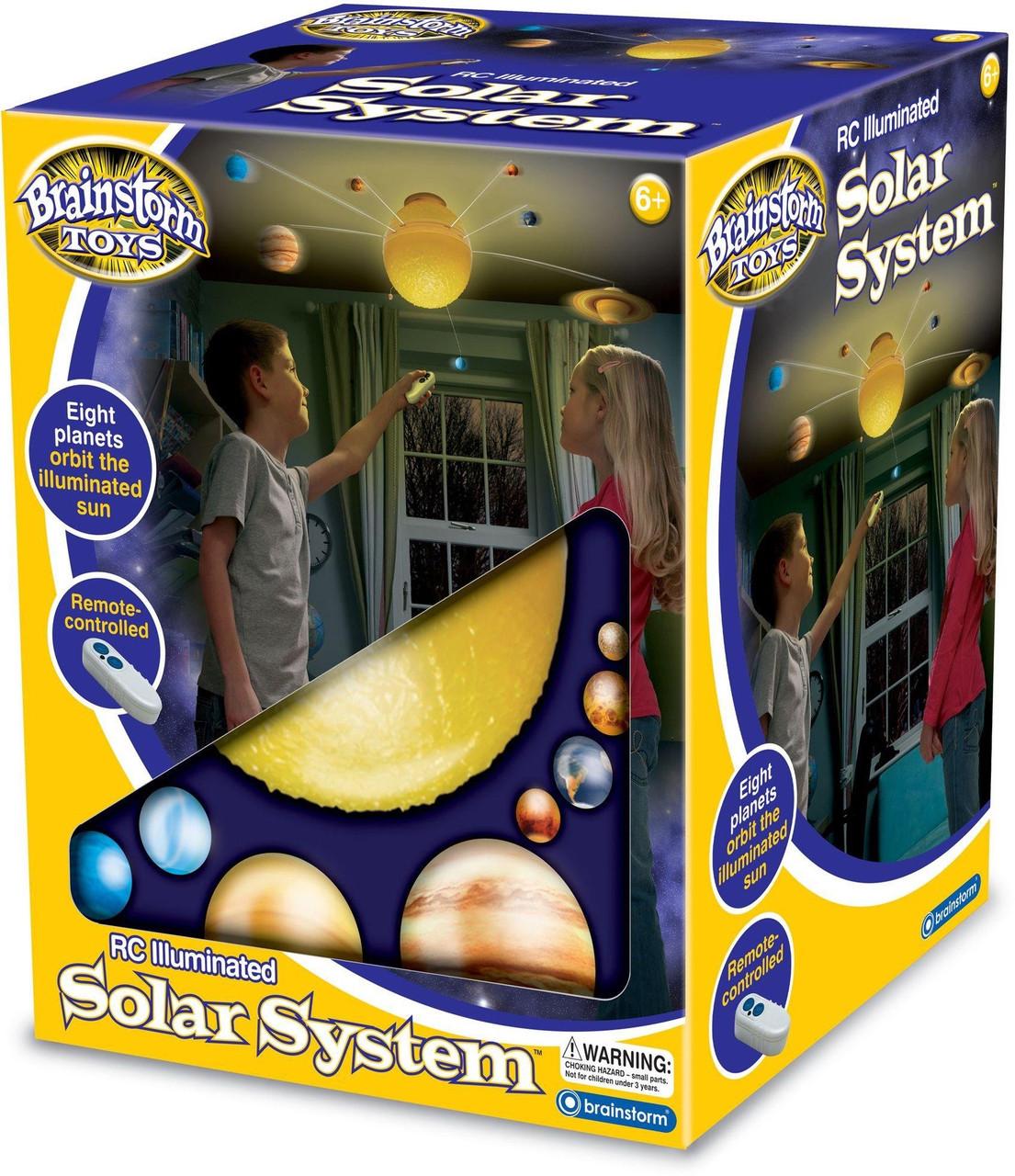 MY VERY OWN SOLAR SYSTEM