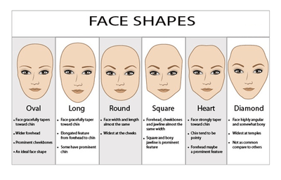 Pleasant Wig Guide For Different Face Shapes 1 In Picking Styles Luxe Schematic Wiring Diagrams Amerangerunnerswayorg