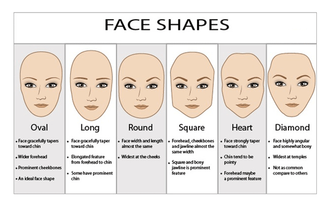 Wig Guide For Different Face Shapes #1 in picking styles