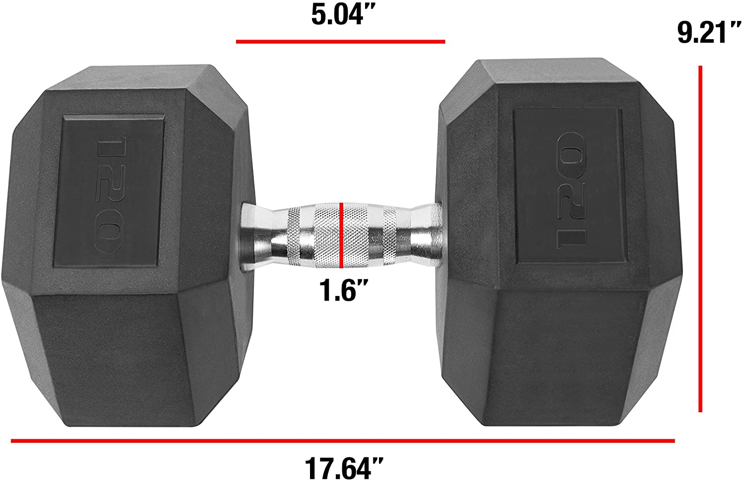 CAP 2 X 10lb Barbell Coated Hex Dumbbells total of 20lbs FREE SHIPPING