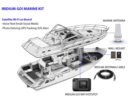 Iridium GO! Marine Kit