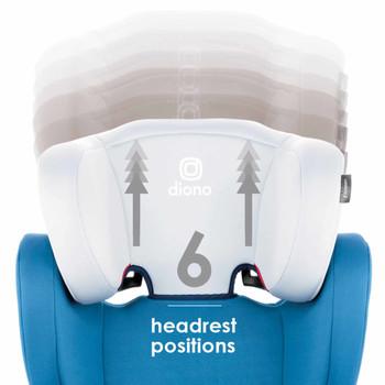 6 headrest positions [Blue]