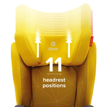 11 headrest positions [Yellow Sulphur]