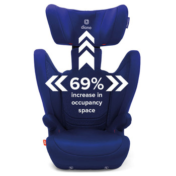 69% increase in seat occupancy [Blue]