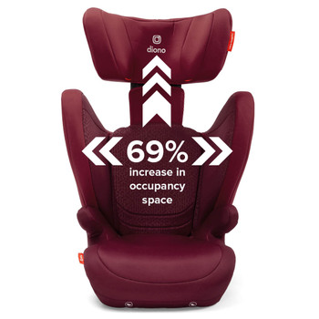 69% increase in seat occupancy [Plum]