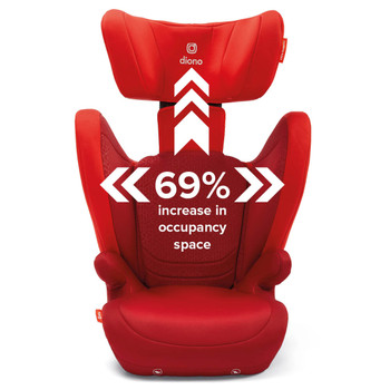 69% increase in seat occupancy [Red]