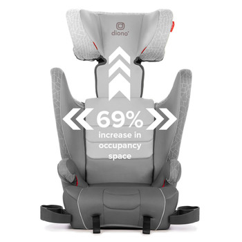 69% increase in occupancy space [Dark Gray]