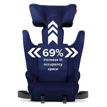 69% increase in occupancy space [Blue]