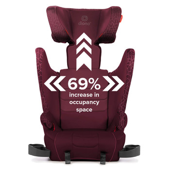 69% increase in occupancy space [Plum]