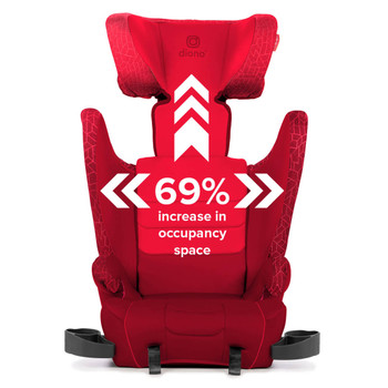 69% increase in occupancy space [Red]