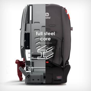 Famous Diono steel core [Gray Slate]
