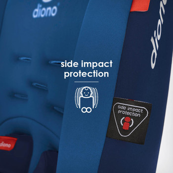Side Impact Protection [Blue Sky]