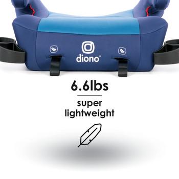 Super lightweight 6.6 lbs [Blue]