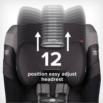 New Diono Radian 3QXT+ All in One Luxury Convertible Car Seat, Image Demonstrating the 12 Position Easy Adjustable Headrest for Growing Children
