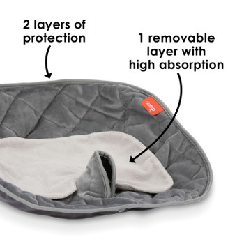 Ultra Dry Seat Deluxe Car Seat and Stroller Protector and Cushion includes 2 layers of protection and 1 removable layer with high absorption [Gray]