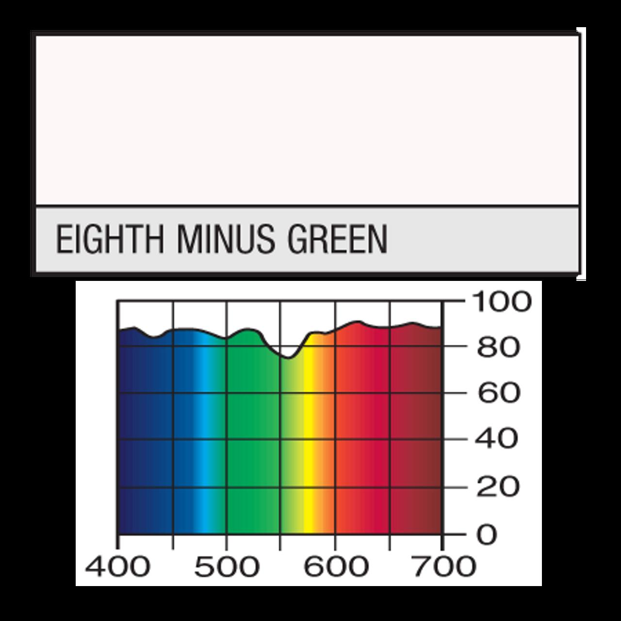 """Lee Filters 279 Eighth Minus Green Lighting Gel Sheet 21/"""" by 24/"""""""