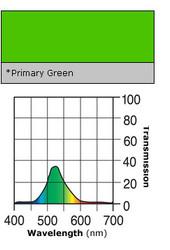 Lee #122 Fern Green Gel Filter