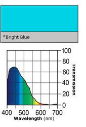 Lee #140 Summer Blue Gel Filter