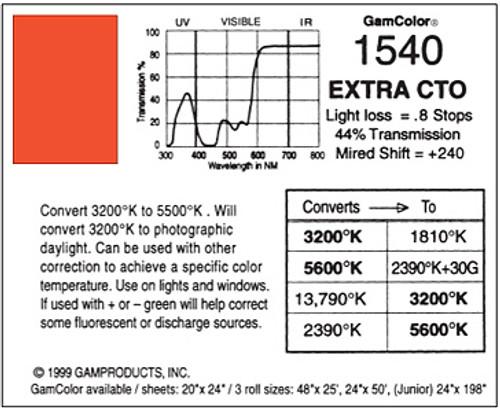 GamColor CineFilter 1540 Extra CTO