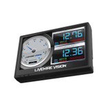 Livewire Vision Perform ance Monitor