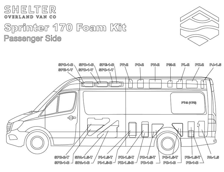 Sprinter 170HR Insulation Kit