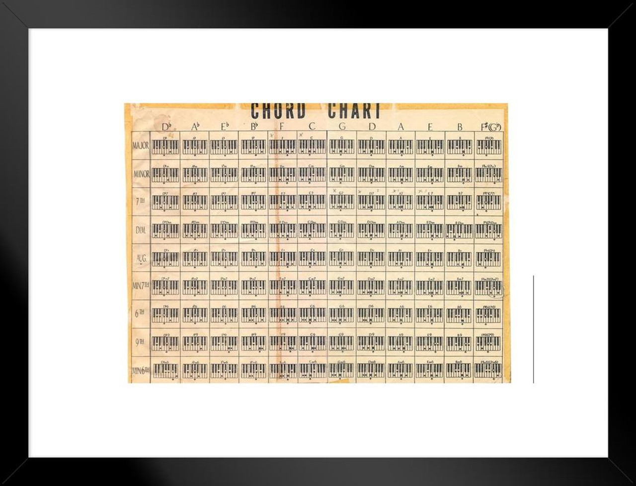 photo about Piano Chords Chart Printable called Tunes Chord Chart Piano Keys Classic Structure Diagram Matted Framed Wall Artwork Print 26x20 inch