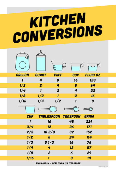 Kitchen Conversion Chart Measurements Scale Measuring Reference Retro Cute Kitchen Decor Cool Wall Decor Art Print Poster 12x18