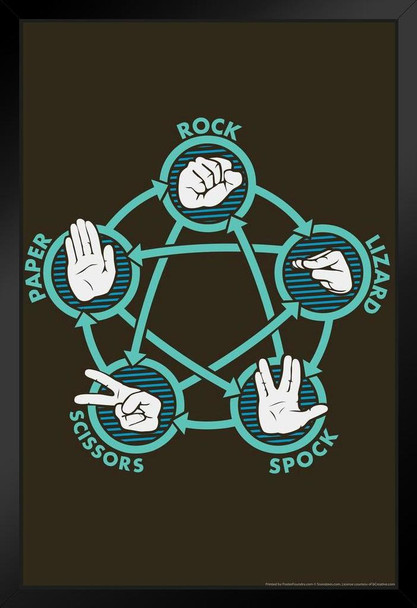 Rock Paper Scissors Lizard Spock Hands Humor Framed Poster 14x20 inch