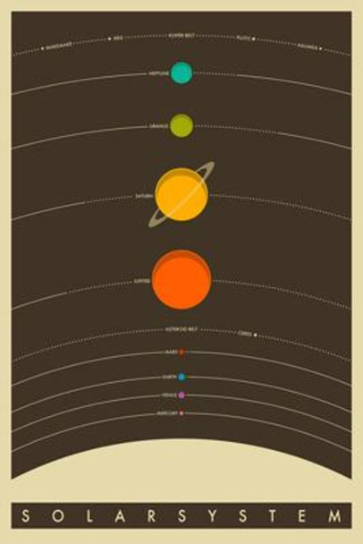 The Solar System Cool Wall Decor Art Print Poster 24x36