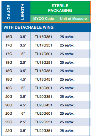 epidural-detachable-wing-needle-broucher.png