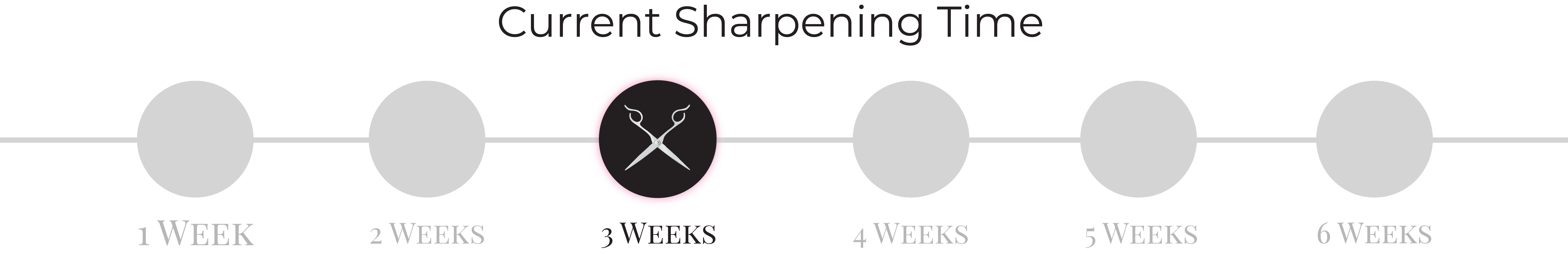 sharpening-3weeks.png