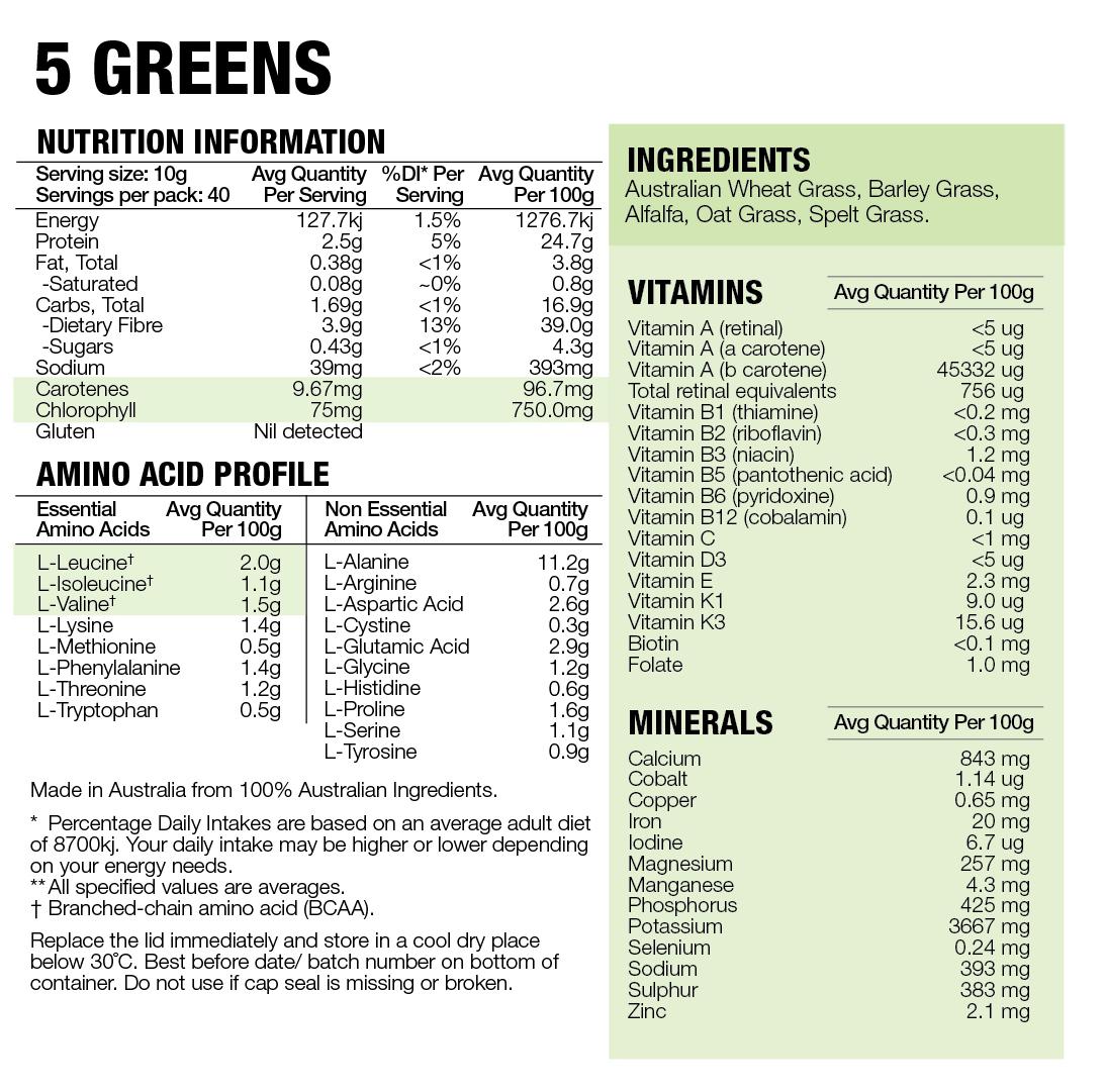 green-faq-1.jpg