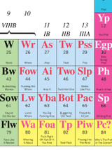 Periodic Table of Swearing Gift Wrap