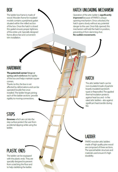 """Fakro 66801 LWP Wood Attic Ladder   22"""" x 47"""" Opening   8'11"""" Ceiling Heights   """"Insulated""""   300 lb Capacity"""
