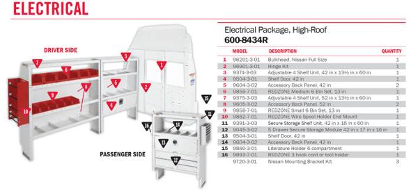 WeatherGuard Model 600-8433R HVAC/Mechanical Van Package, NV2500, High-Roof, 146 WB