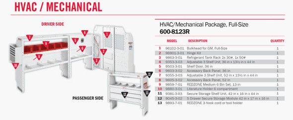 WeatherGuard Model 600-8123R HVAC/Mechanical Van Package, GM Savana, Chevrolet Express, 135 WB