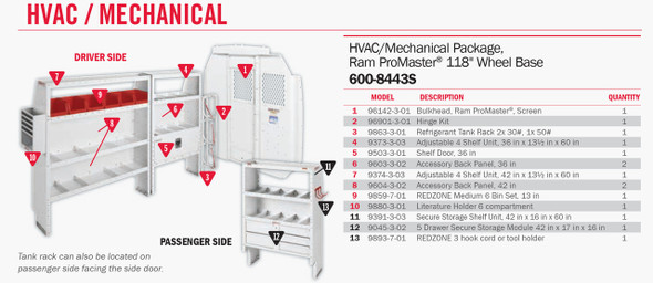 "WeatherGuard Model 600-8443S HVAC/Mechanical Van Package, Mid-Roof, 118"" WB, RAM ProMaster"