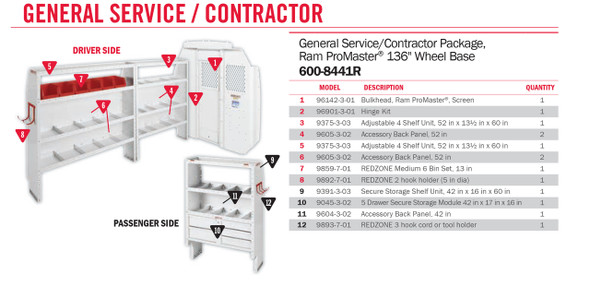 """Weather Guard Model 600-8441R General Service Van Package, Mid/High-Roof, 139"""" WB, RAM ProMaster"""