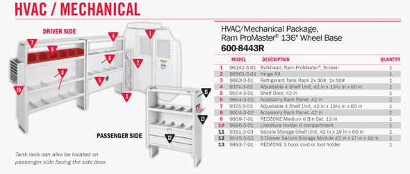 "WeatherGuard Model 600-8443R HVAC/Mechanical Van Package, Mid/High-Roof, 136"" WB, RAM ProMaster"