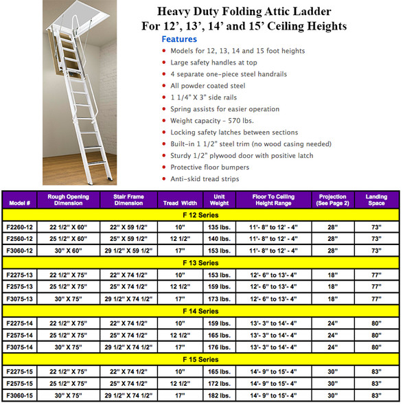 Rainbow F-Series Steel Attic Ladders - 10' Heights | Commercial Rated