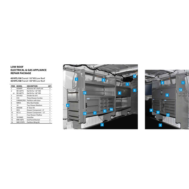 Adrian Steel 4319TL148 Electrical Contractor Package