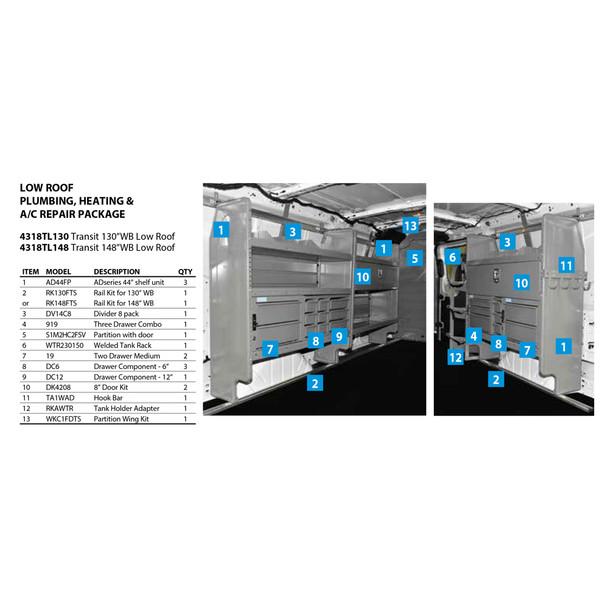 Adrian Steel 4318TL148 PHVAC Repair Package