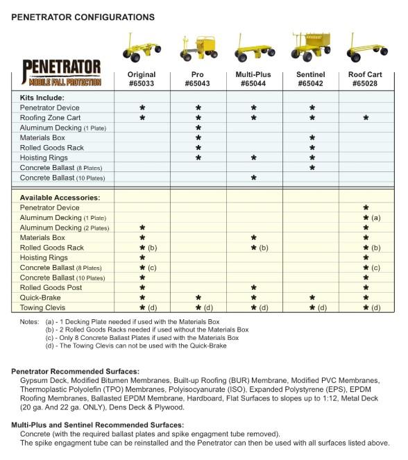 2019-8-8-penetrator-chart.jpg