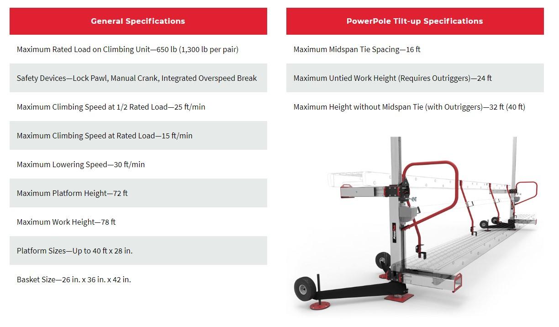 2020-1-24-powerpole-specs.jpg