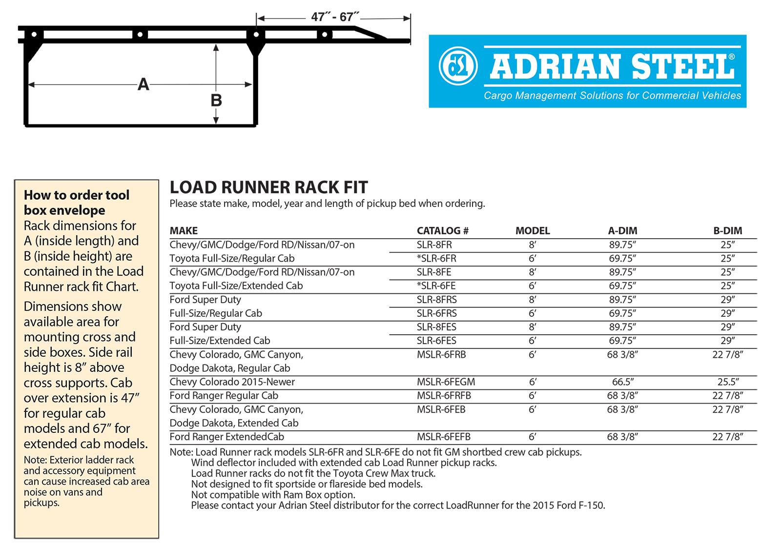 adrian-steel-loadrunner-reference.jpg