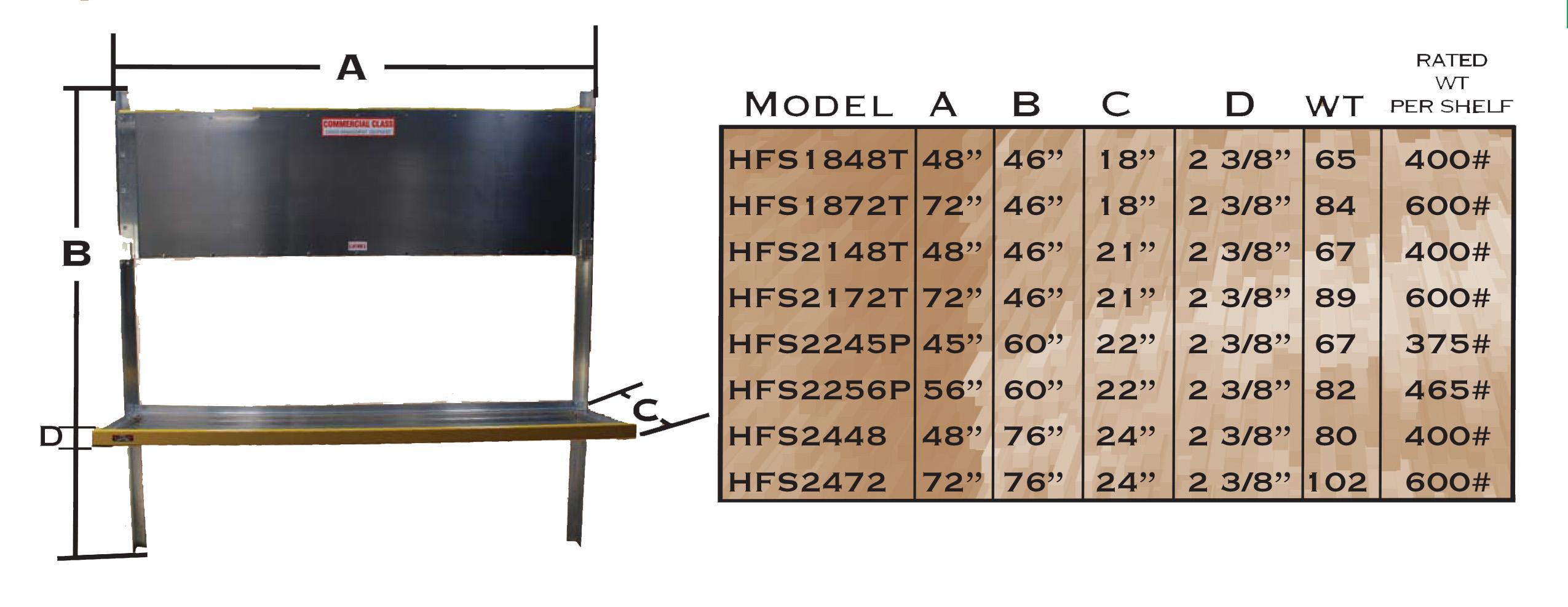 brute-shelf-sizes.jpg