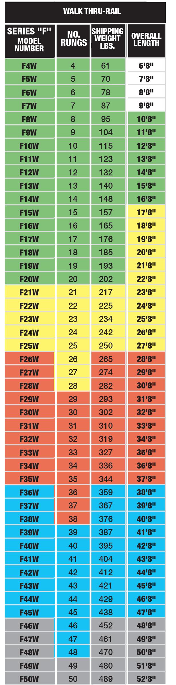 cotterman-fw-series-sizes.jpg