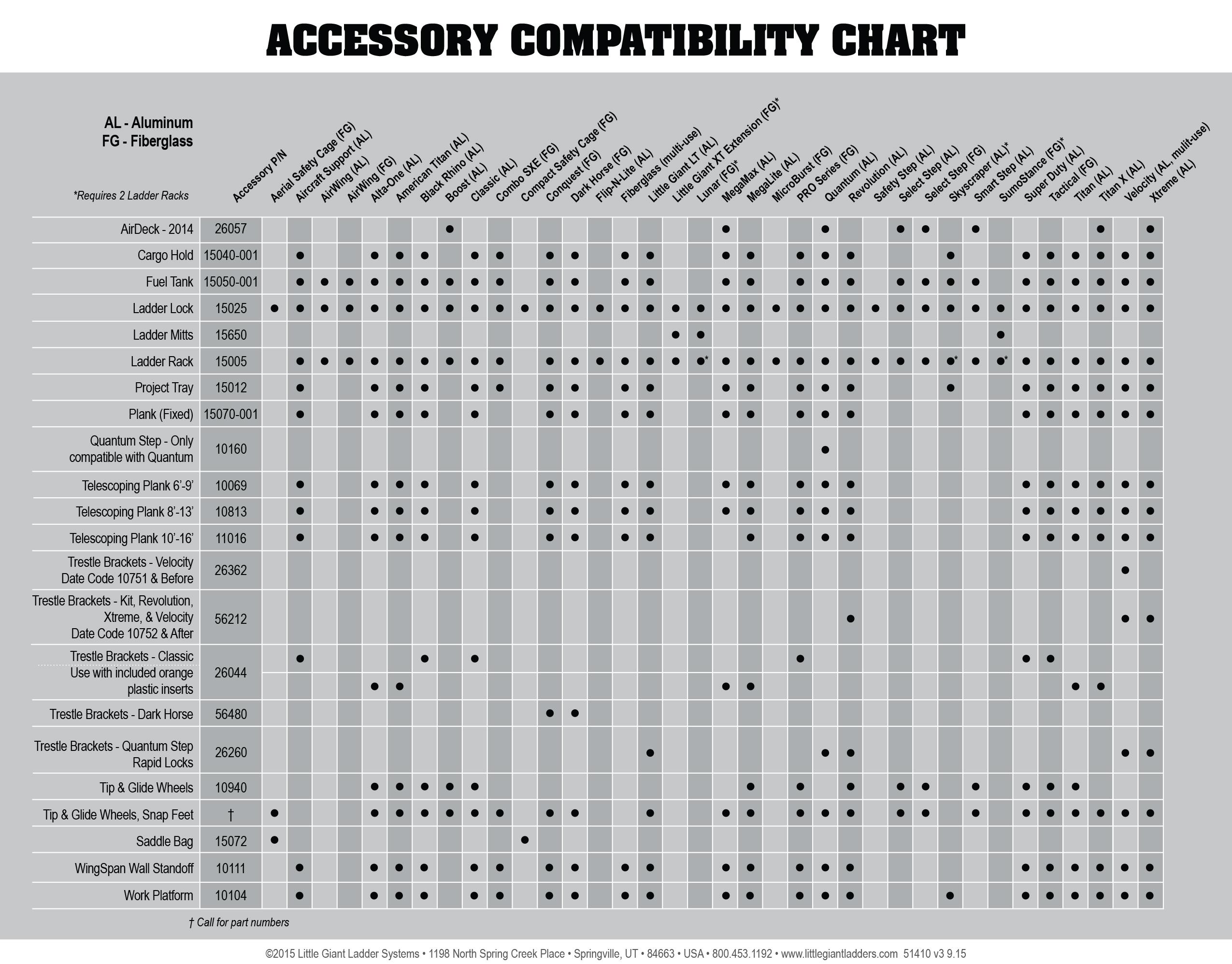 lg-accessory-chart.jpg